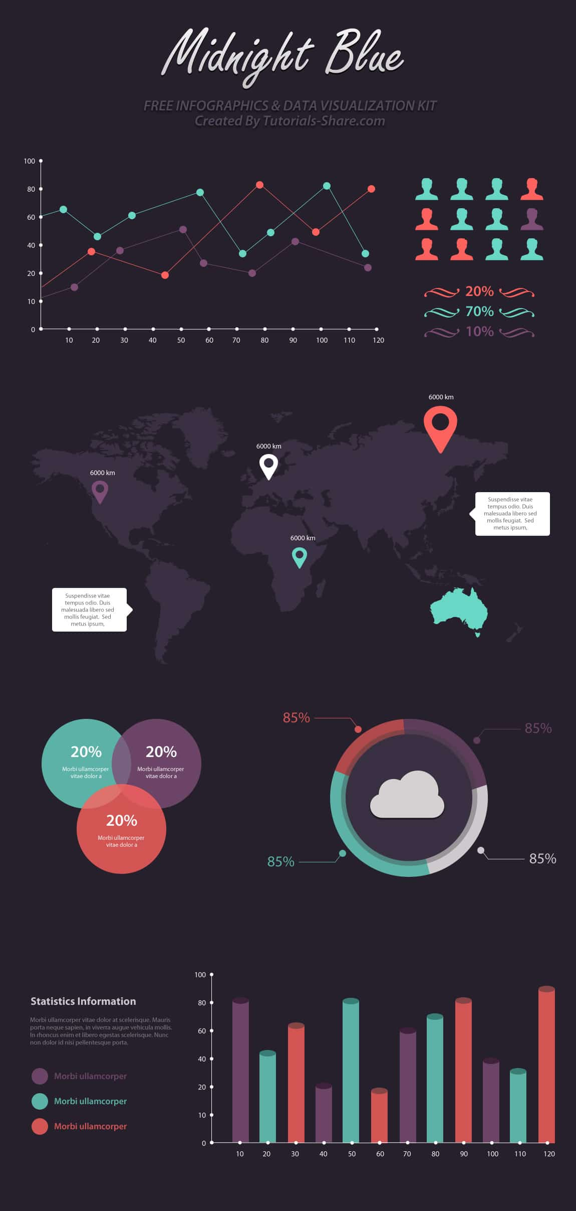 free psd  infographic template kit