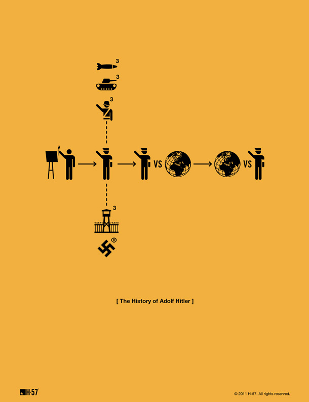 6 Minimalist Pictogram History Posters