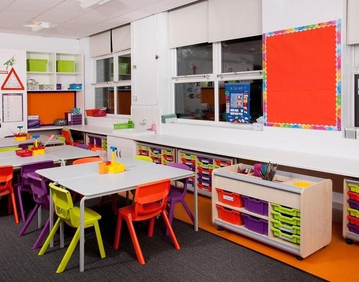 Beautiful Elementary Classrooms ~ Modern elementary classroom design pixshark